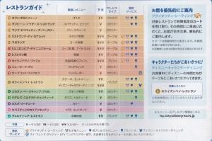 【ディズニーリゾートでの食事】シーレストランガイド